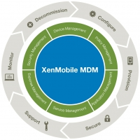 Citrix XenMobile passe en version 8.7